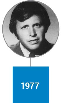 1977 Les Turner ALS Foundation Started